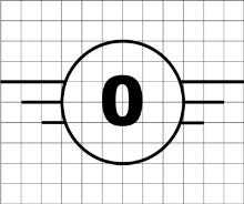 Marcado de Clase C0