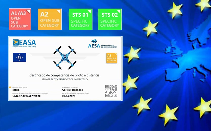 Cursos AESA para pilotos de drones