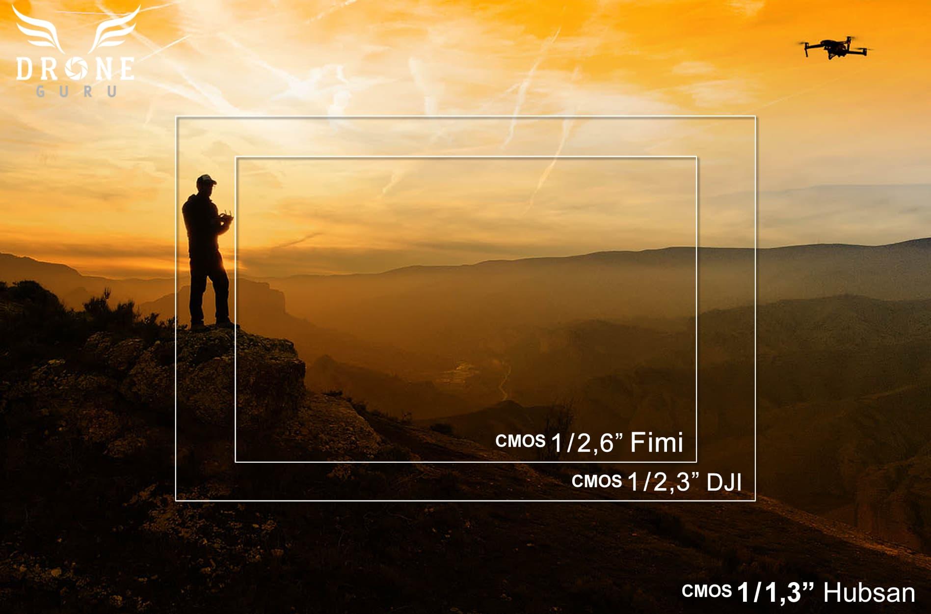 Tamaños de sensores CMOS del Hubsan vs DJI vs Fim
